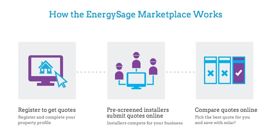 How_EnergySage_Works.jpg